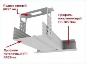 Металлические профили и подвес