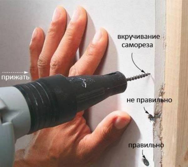 Крепление гипсокартона к стене саморезами