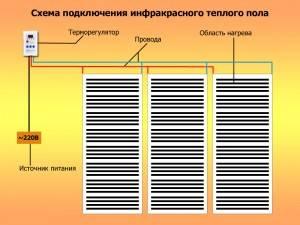 Схема подключения инфвакрасного теплого пола