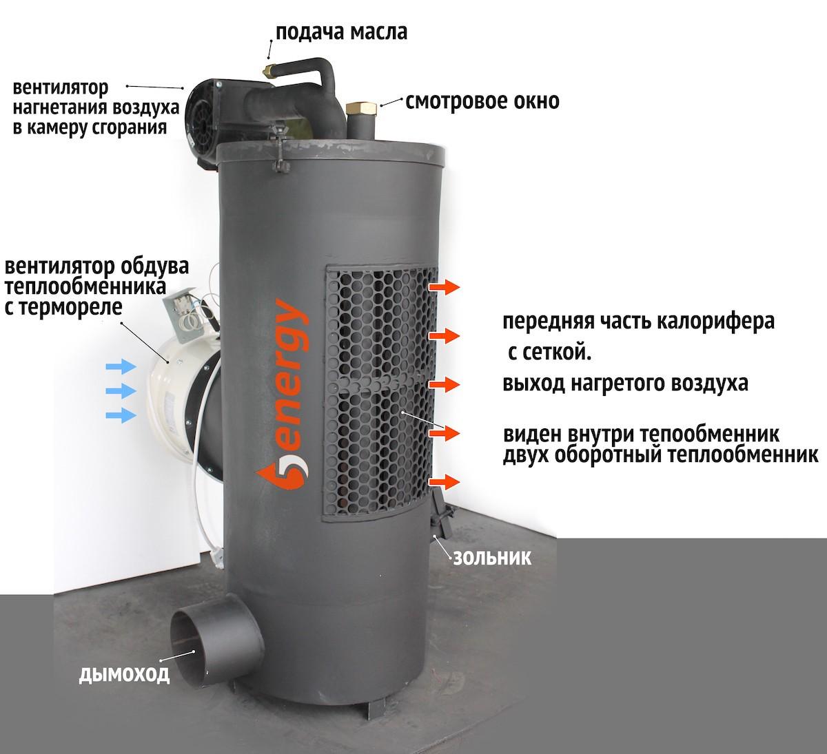 Трубы в систему отопления своими руками