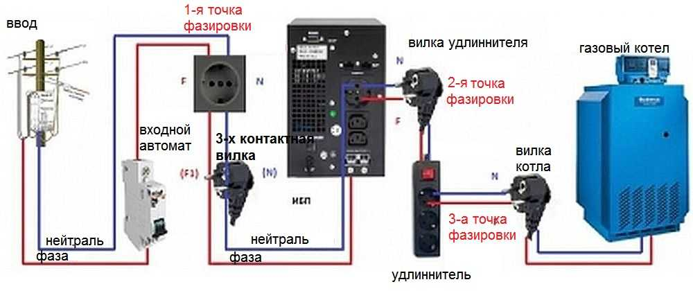 Схема подключения  котла к источнику