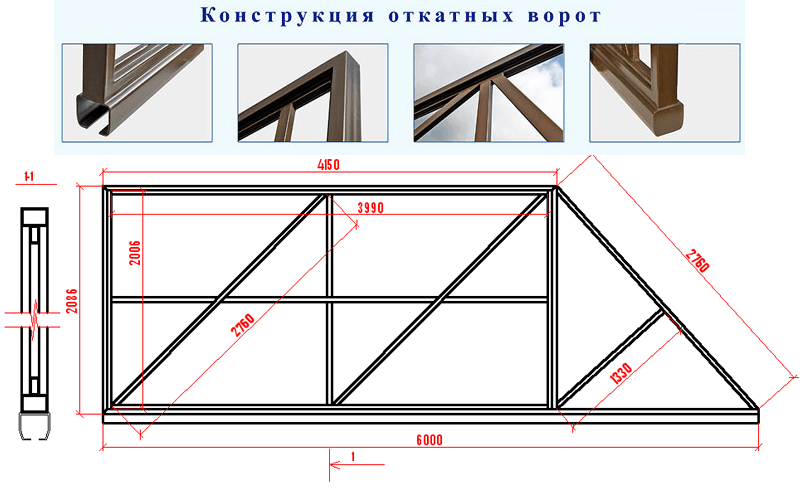 Размеры и конструкции