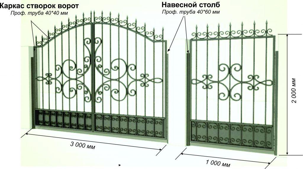 Размеры ворот из профильной трубы