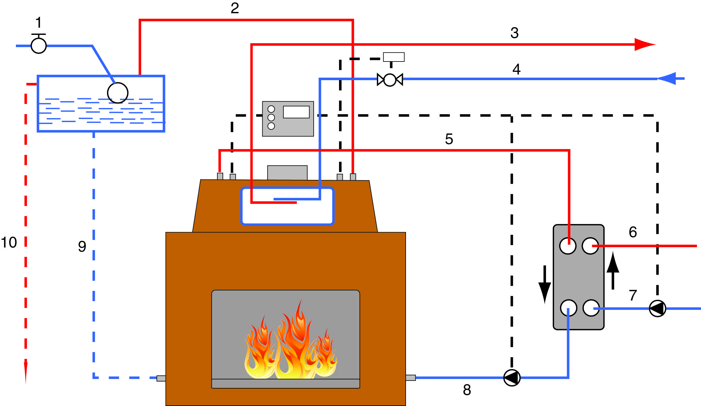 Схема котла отопления теплообменник Пластинчатый теплообменник Alfa Laval AQ1A Чебоксары